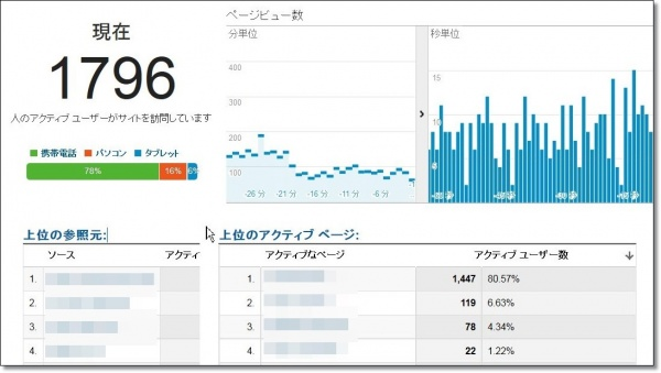 google-analytics08