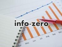 info-zero